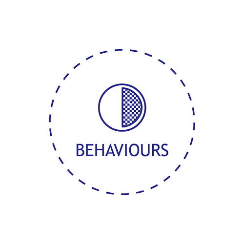 i2i - Success Blueprint - Behaviours